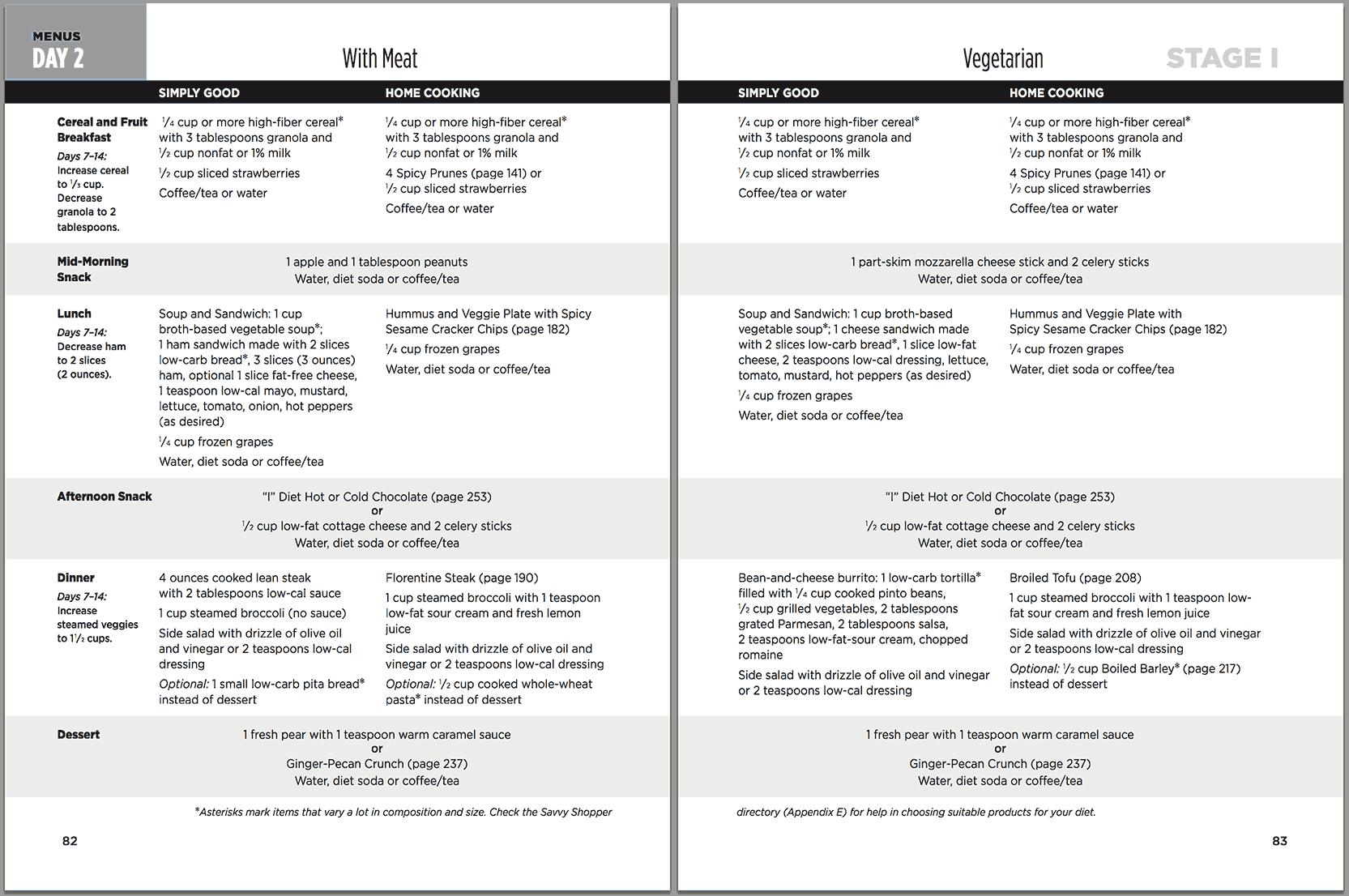 iDiet_day_2_menu